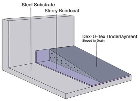 Dexotex Marine - Marine deck coatings, marine floors, marine paints